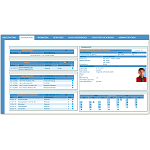 Effiziente Bewerbermanagement Software mit Dashboard